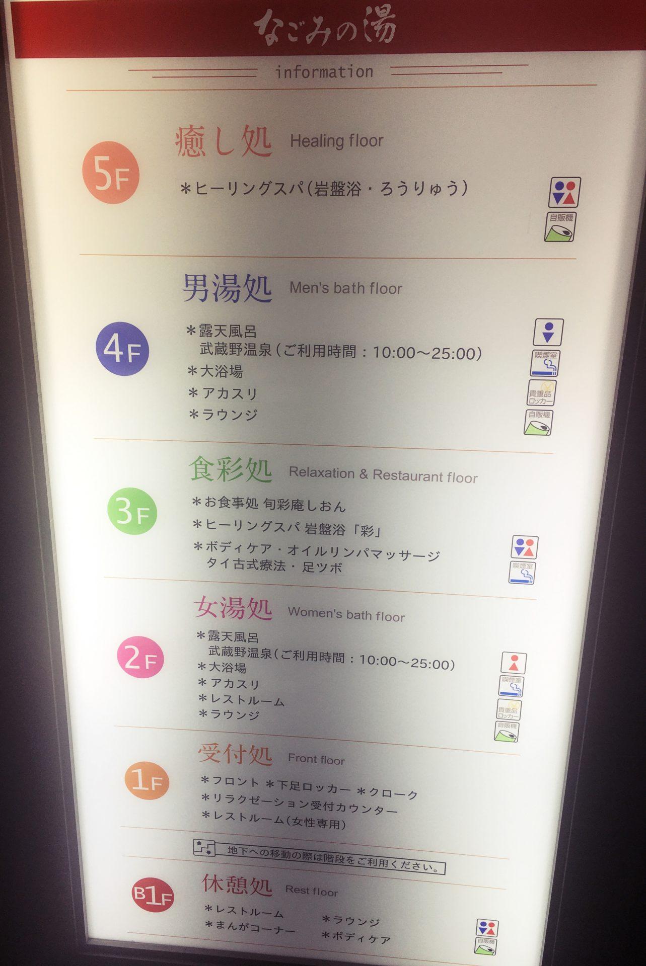 日本, 一時帰国, 温泉, 銭湯